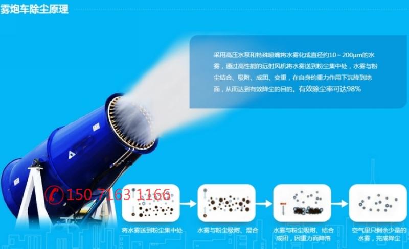 东风后八轮喷雾洒水车厂家销售电话15071631166